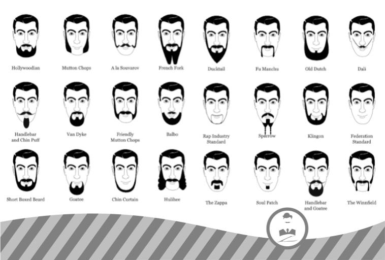 nom d_une barbe