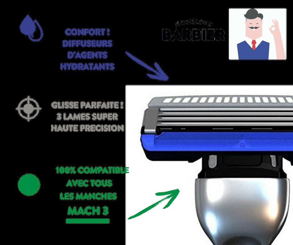 Lames compatibles Mach 3 par Monsieur Barbier : innovantes, moins chères, et qualité Barbier