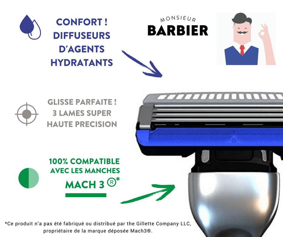 mach 3 lames compatibles et moins ch res monsieur barbier. Black Bedroom Furniture Sets. Home Design Ideas